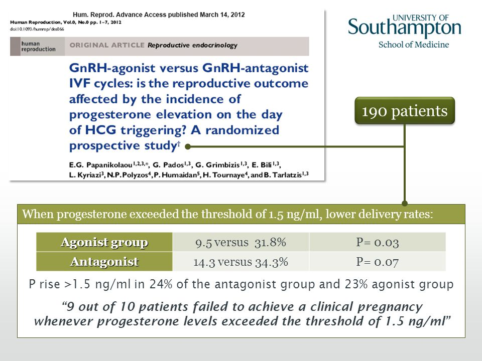 "When progesterone exceeded the threshold of 1.5 ng/ml, lower delivery rates: P rise >1.5 ng/ml in 24% of the antagonist group and 23% agonist group ""9"