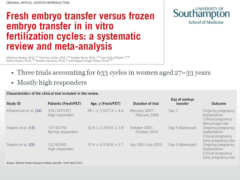 Three trials accounting for 633 cycles in women aged 27–33 years Mostly high responders