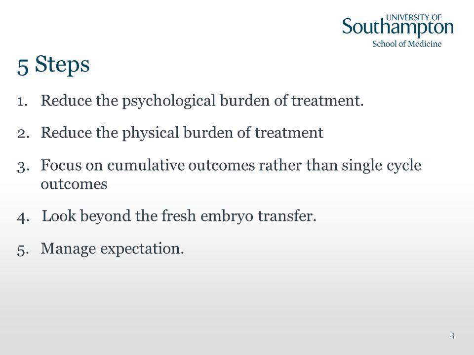 Step 4. Look beyond the fresh embryo transfer. 25