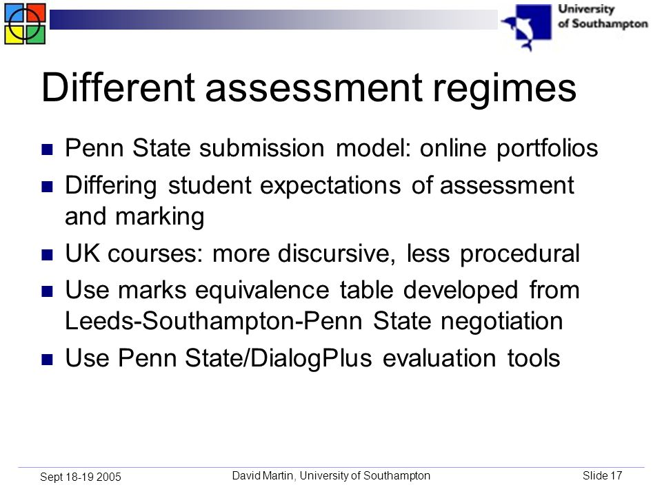 David Martin, University of SouthamptonSlide 17 Sept 18-19 2005 Different assessment regimes Penn State submission model: online portfolios Differing student expectations of assessment and marking UK courses: more discursive, less procedural Use marks equivalence table developed from Leeds-Southampton-Penn State negotiation Use Penn State/DialogPlus evaluation tools