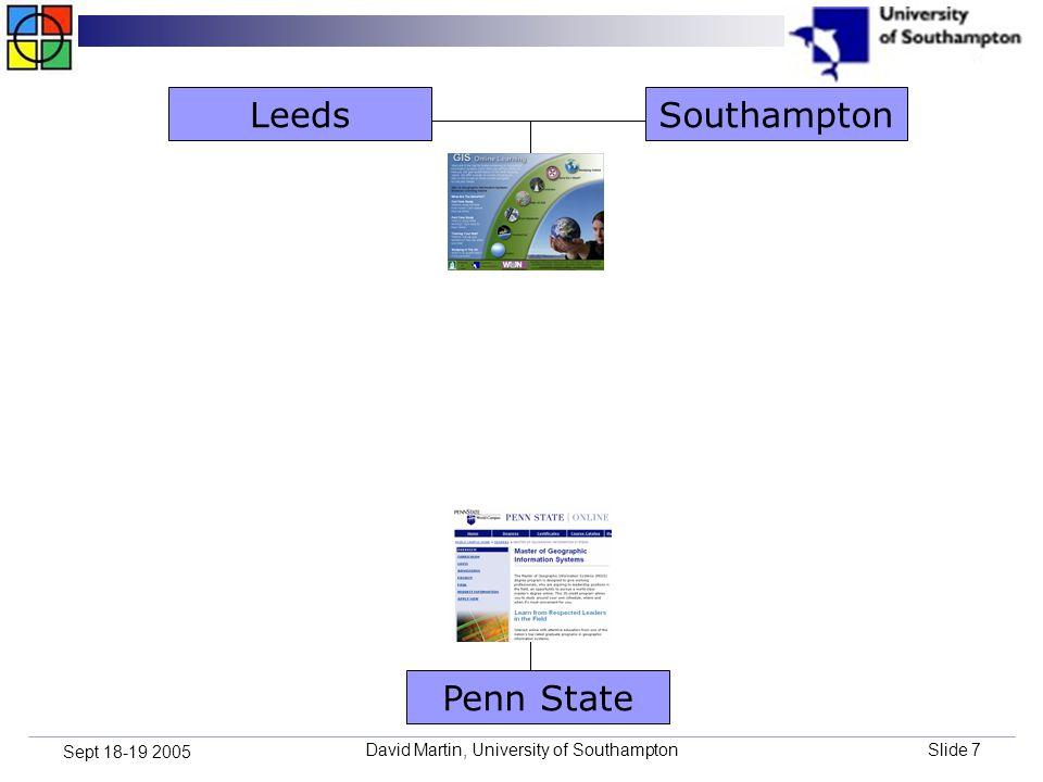 David Martin, University of SouthamptonSlide 7 Sept 18-19 2005 SouthamptonLeeds Penn State