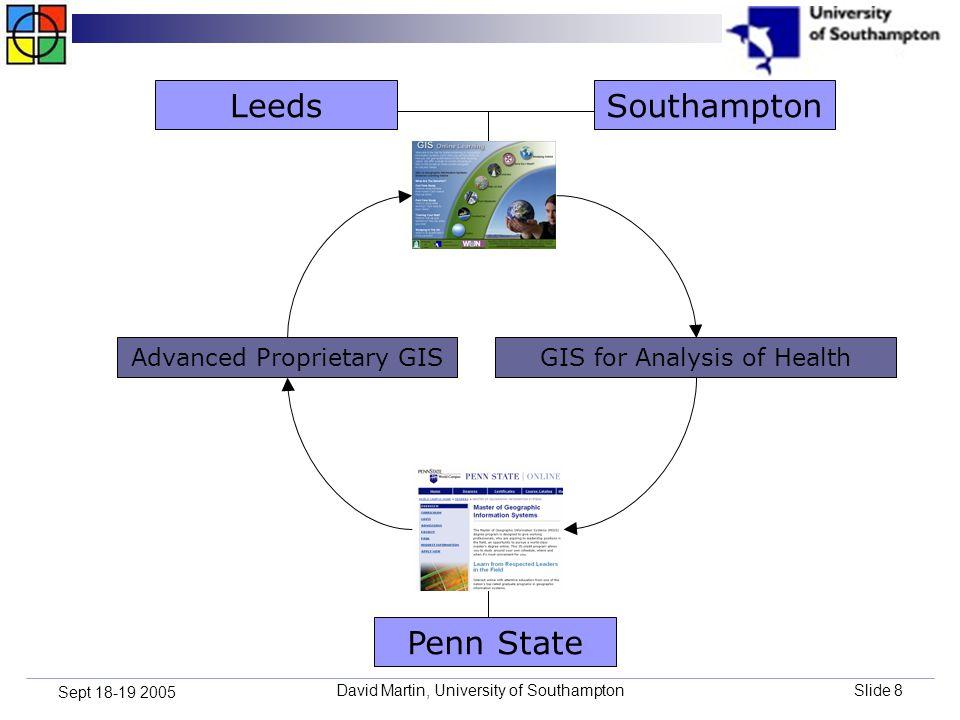 David Martin, University of SouthamptonSlide 8 Sept 18-19 2005 SouthamptonLeeds Penn State GIS for Analysis of HealthAdvanced Proprietary GIS