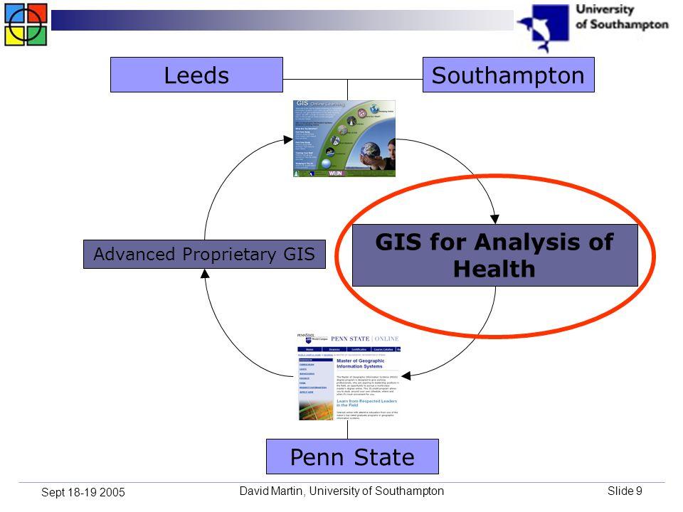 David Martin, University of SouthamptonSlide 9 Sept 18-19 2005 SouthamptonLeeds Penn State GIS for Analysis of Health Advanced Proprietary GIS
