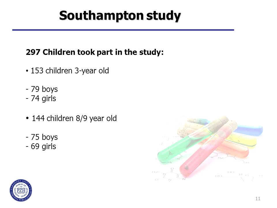 11 297 Children took part in the study: 153 children 3-year old - 79 boys - 74 girls 144 children 8/9 year old - 75 boys - 69 girls Southampton study