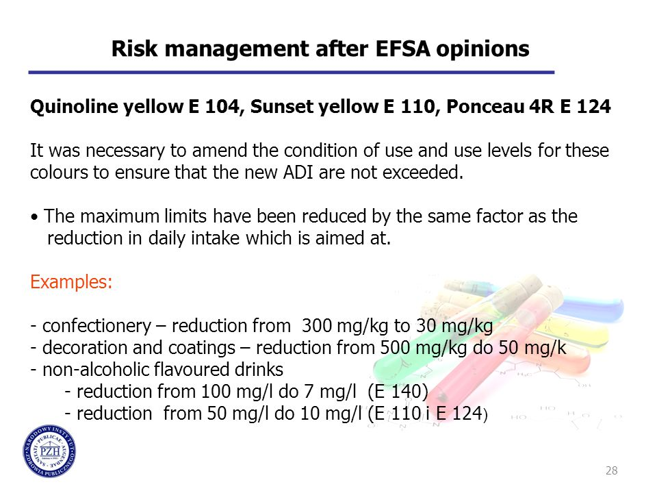 28 Risk management after EFSA opinions Quinoline yellow E 104, Sunset yellow E 110, Ponceau 4R E 124 It was necessary to amend the condition of use an