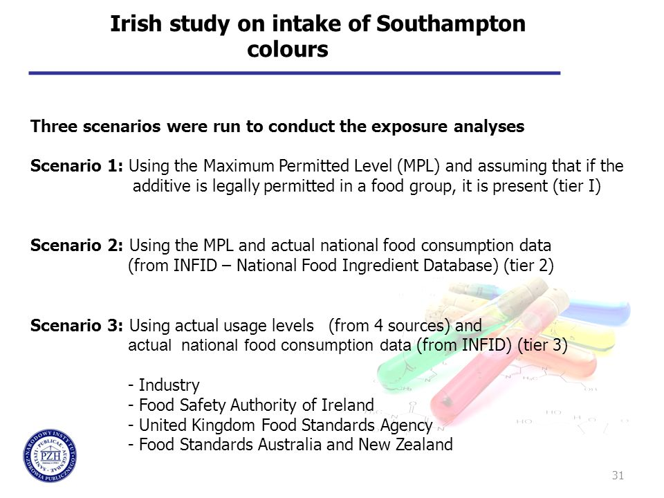 31 Irish study on intake of Southampton colours Three scenarios were run to conduct the exposure analyses Scenario 1: Using the Maximum Permitted Leve