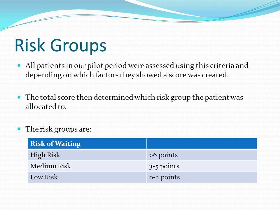Risk Groups All patients in our pilot period were assessed using this criteria and depending on which factors they showed a score was created. The tot