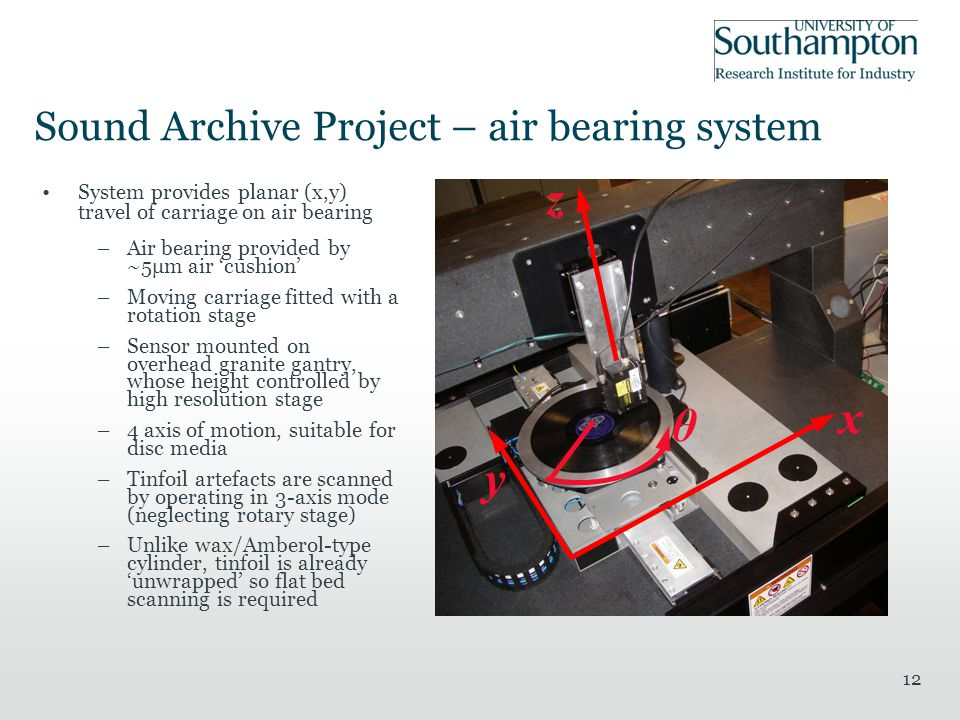 12 Sound Archive Project – air bearing system System provides planar (x,y) travel of carriage on air bearing –Air bearing provided by ~5μm air 'cushion' –Moving carriage fitted with a rotation stage –Sensor mounted on overhead granite gantry, whose height controlled by high resolution stage –4 axis of motion, suitable for disc media –Tinfoil artefacts are scanned by operating in 3-axis mode (neglecting rotary stage) –Unlike wax/Amberol-type cylinder, tinfoil is already 'unwrapped' so flat bed scanning is required x y θ z