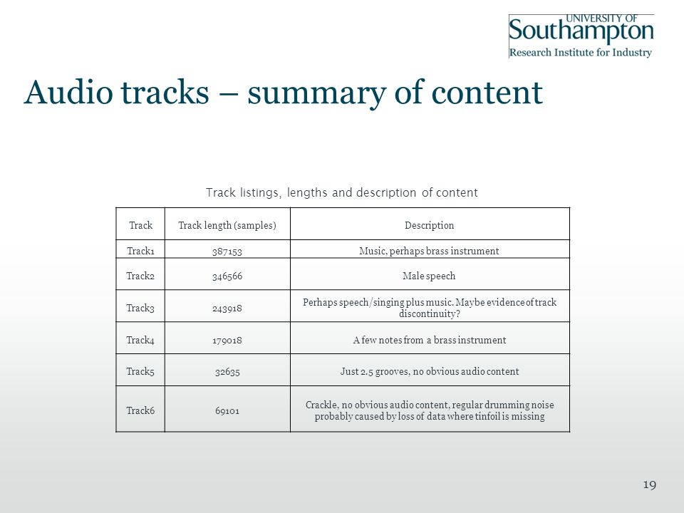 19 Audio tracks – summary of content Track listings, lengths and description of content TrackTrack length (samples)Description Track1387153Music, perh