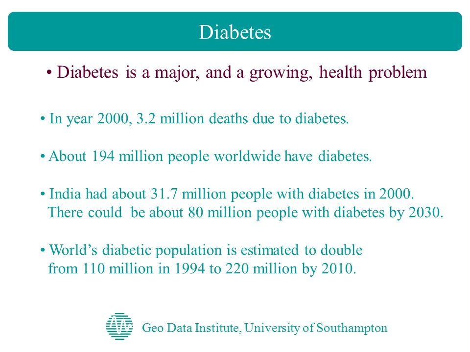 Geo Data Institute, University of Southampton Classification of Diabetes Type 1 Diabetes Mellitus (Insulin dependent, IDDM) Type 2 Diabetes Mellitus (Non insulin dependent, NIDDM) Gestational Diabetes Mellitus(GDM) Pancreatic Diabetes Mellitus (FCPD, PDDM) Malnutrition Related Diabetes Mellitus (MRDM) Other