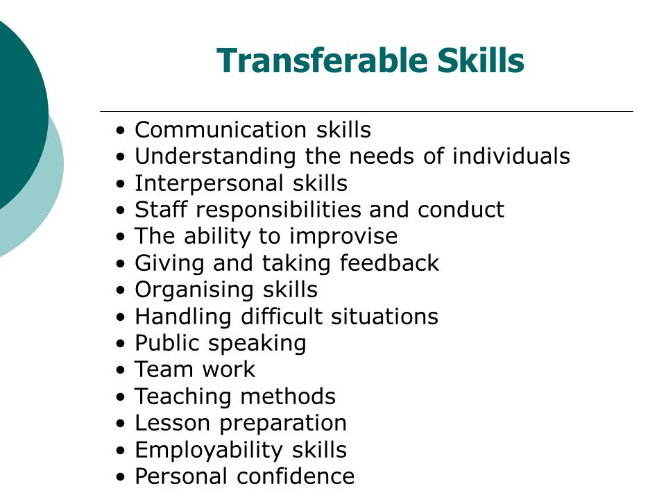 Transferable Skills Communication skills Understanding the needs of individuals Interpersonal skills Staff responsibilities and conduct The ability to improvise Giving and taking feedback Organising skills Handling difficult situations Public speaking Team work Teaching methods Lesson preparation Employability skills Personal confidence