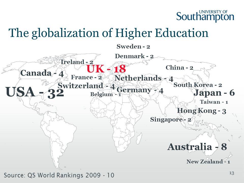 13 The globalization of Higher Education USA - 32 UK - 18 Australia - 8 Canada - 4 Switzerland - 4 Japan - 6 Hong Kong - 3 France - 2 Singapore - 2 Ireland - 2 South Korea - 2 Netherlands - 4 China - 2 Denmark - 2 New Zealand - 1 Belgium - 1 Sweden - 2 Taiwan - 1 Germany - 4 Source: QS World Rankings 2009 - 10