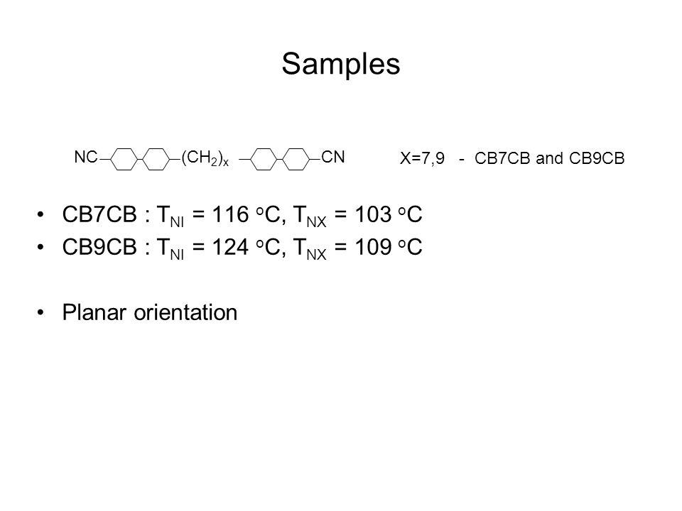 Samples NC(CH 2 ) x CN X=7,9 - CB7CB and CB9CB CB7CB : T NI = 116 o C, T NX = 103 o C CB9CB : T NI = 124 o C, T NX = 109 o C Planar orientation