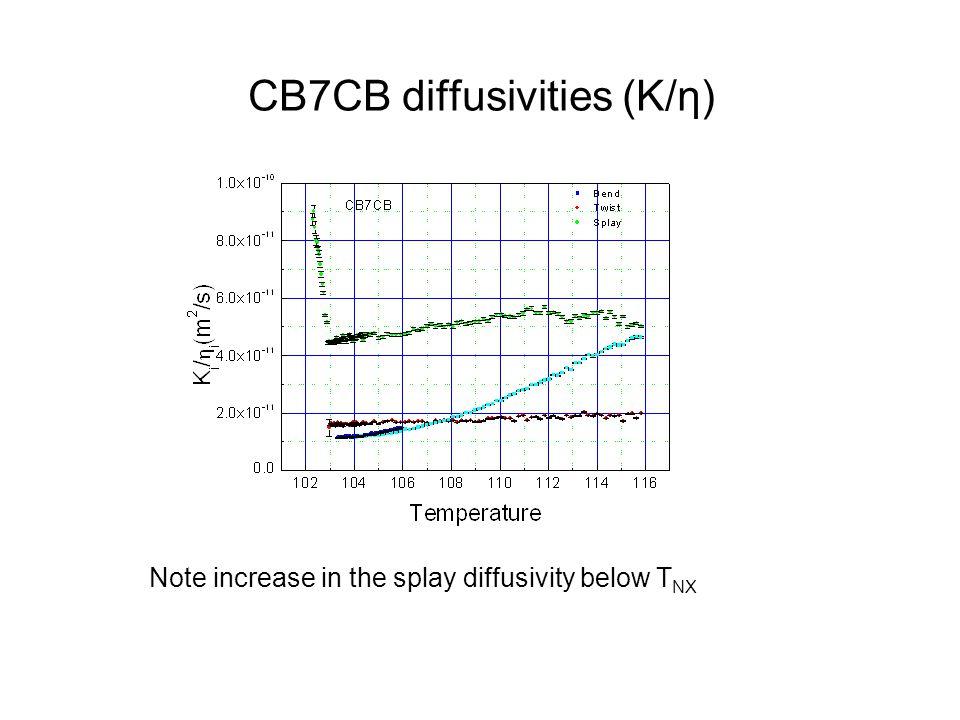 CB7CB diffusivities (K/η) Note increase in the splay diffusivity below T NX