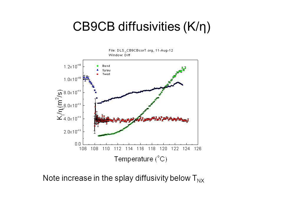 CB9CB diffusivities (K/η) Note increase in the splay diffusivity below T NX