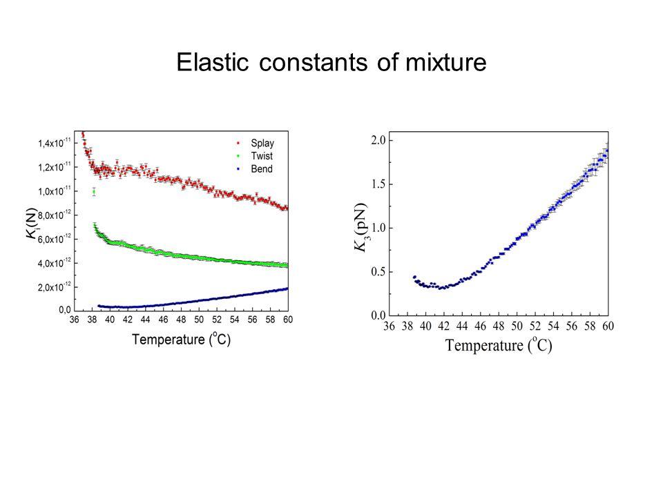Elastic constants of mixture