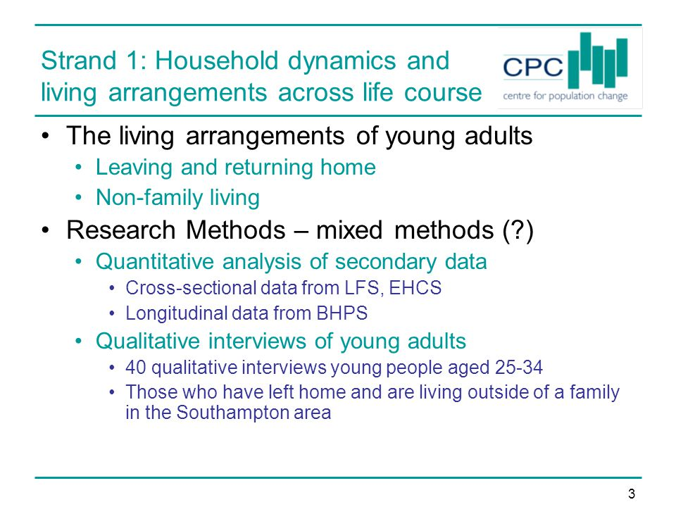 3 Strand 1: Household dynamics and living arrangements across life course The living arrangements of young adults Leaving and returning home Non-family living Research Methods – mixed methods (?) Quantitative analysis of secondary data Cross-sectional data from LFS, EHCS Longitudinal data from BHPS Qualitative interviews of young adults 40 qualitative interviews young people aged 25-34 Those who have left home and are living outside of a family in the Southampton area