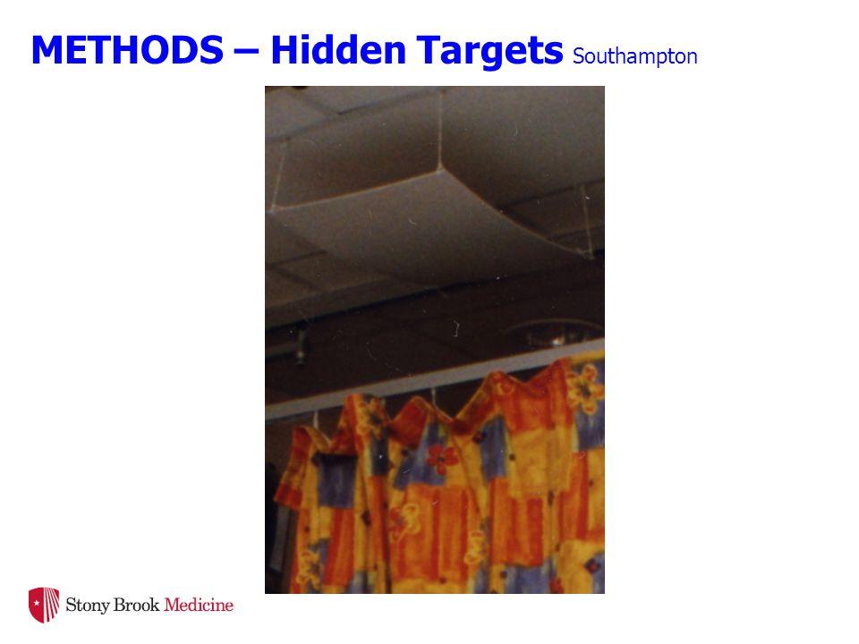 METHODS – Hidden Targets Southampton