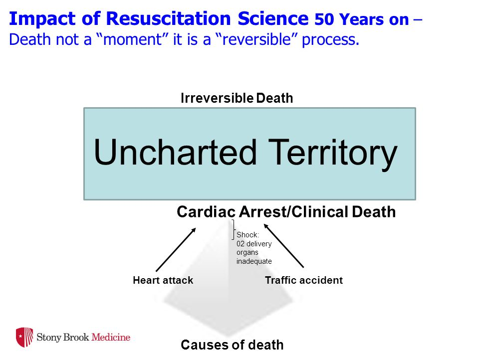 Irreversible Death Heart attack Causes of death Traffic accident Dying Process – potentially reversible Lasts: Few seconds – 10's min's – over an hour Cardiac Arrest/Clinical Death Impact of Resuscitation Science 50 Years on – Death not a moment it is a reversible process.