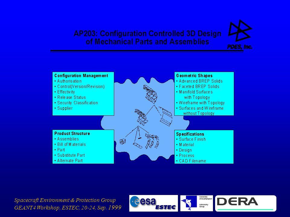 Spacecraft Environment & Protection Group GEANT4 Workshop, ESTEC, 20-24, Sep. 1999