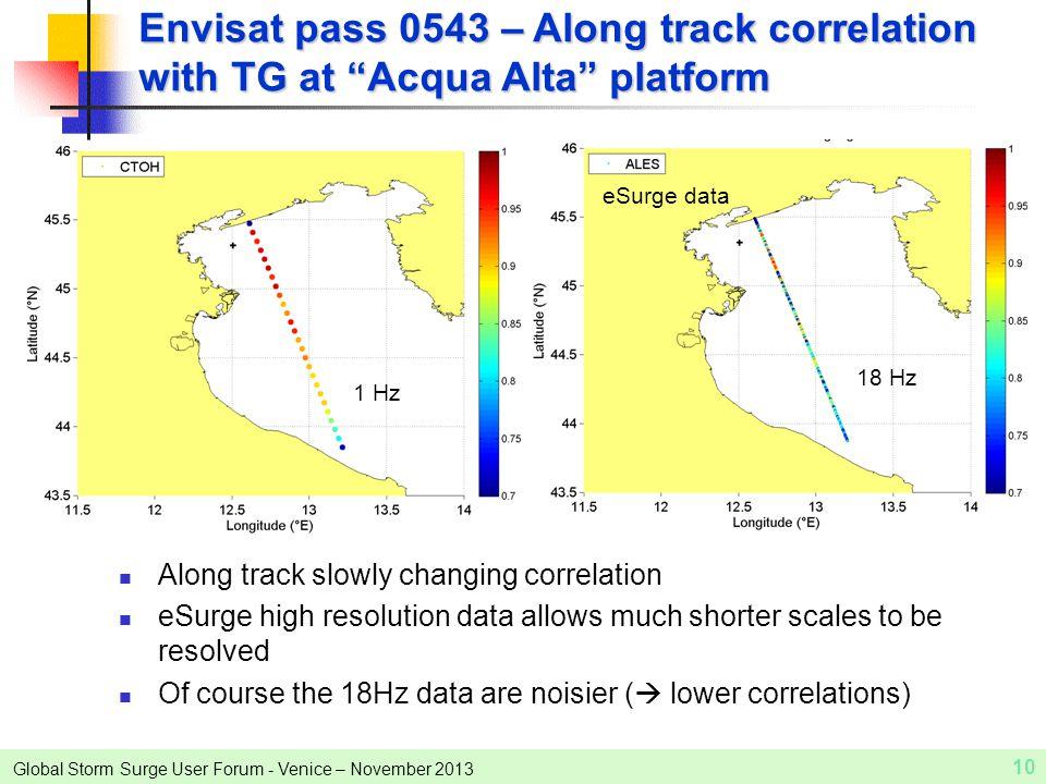 "Global Storm Surge User Forum - Venice – November 2013 10 Envisat pass 0543 – Along track correlation with TG at ""Acqua Alta"" platform Along track slo"
