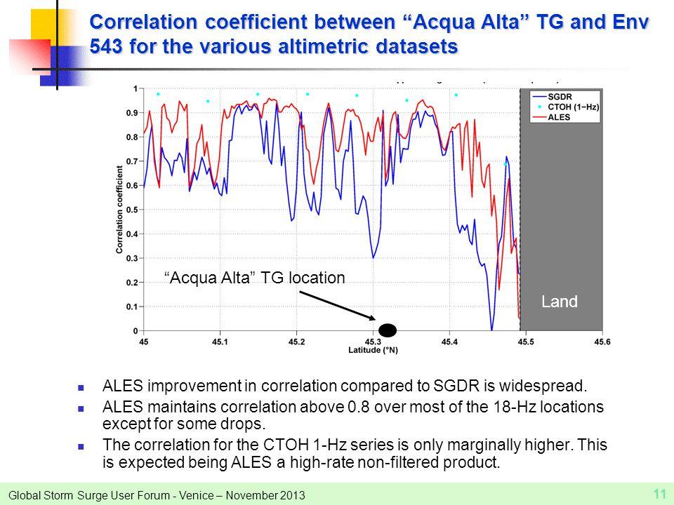 "Global Storm Surge User Forum - Venice – November 2013 11 Correlation coefficient between ""Acqua Alta"" TG and Env 543 for the various altimetric datas"