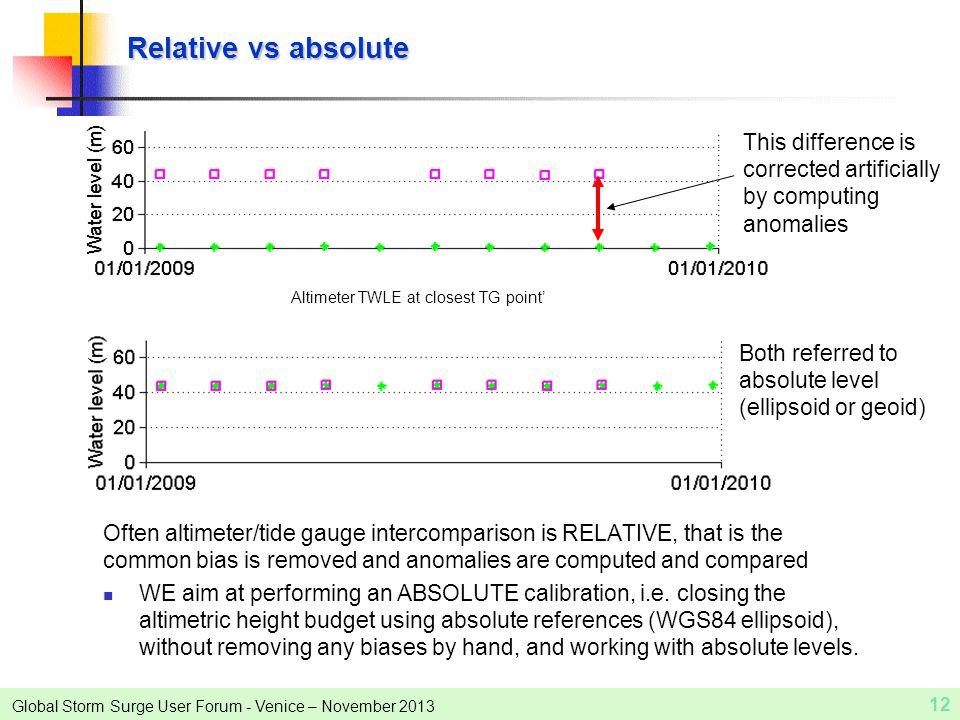 Global Storm Surge User Forum - Venice – November 2013 12 Relative vs absolute Often altimeter/tide gauge intercomparison is RELATIVE, that is the com