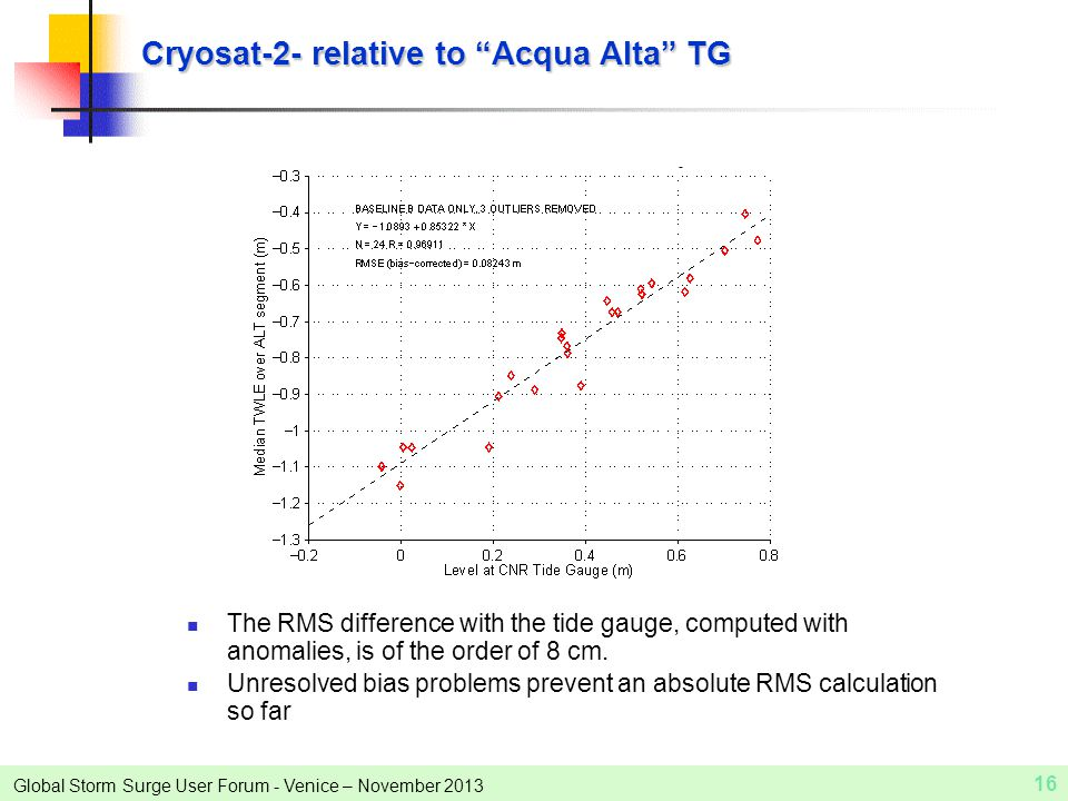 Global Storm Surge User Forum - Venice – November 2013 16 Cryosat-2- relative to Acqua Alta TG The RMS difference with the tide gauge, computed with anomalies, is of the order of 8 cm.
