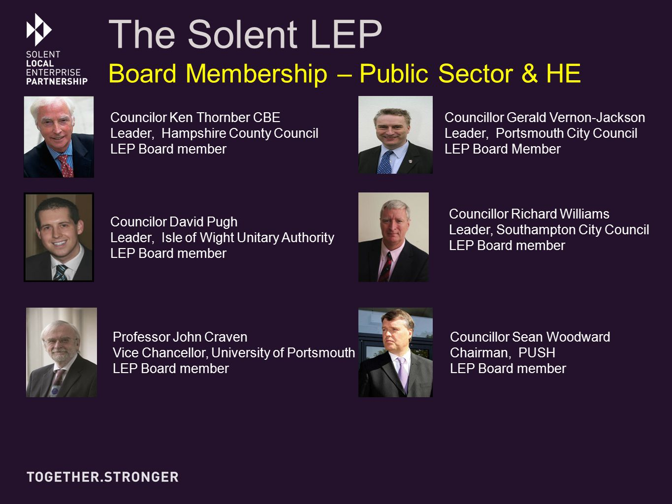 The Solent LEP Board Membership – Public Sector & HE Councilor Ken Thornber CBE Leader, Hampshire County Council LEP Board member Professor John Craven Vice Chancellor, University of Portsmouth LEP Board member Councillor Gerald Vernon-Jackson Leader, Portsmouth City Council LEP Board Member Councillor Richard Williams Leader, Southampton City Council LEP Board member Councilor David Pugh Leader, Isle of Wight Unitary Authority LEP Board member Councillor Sean Woodward Chairman, PUSH LEP Board member