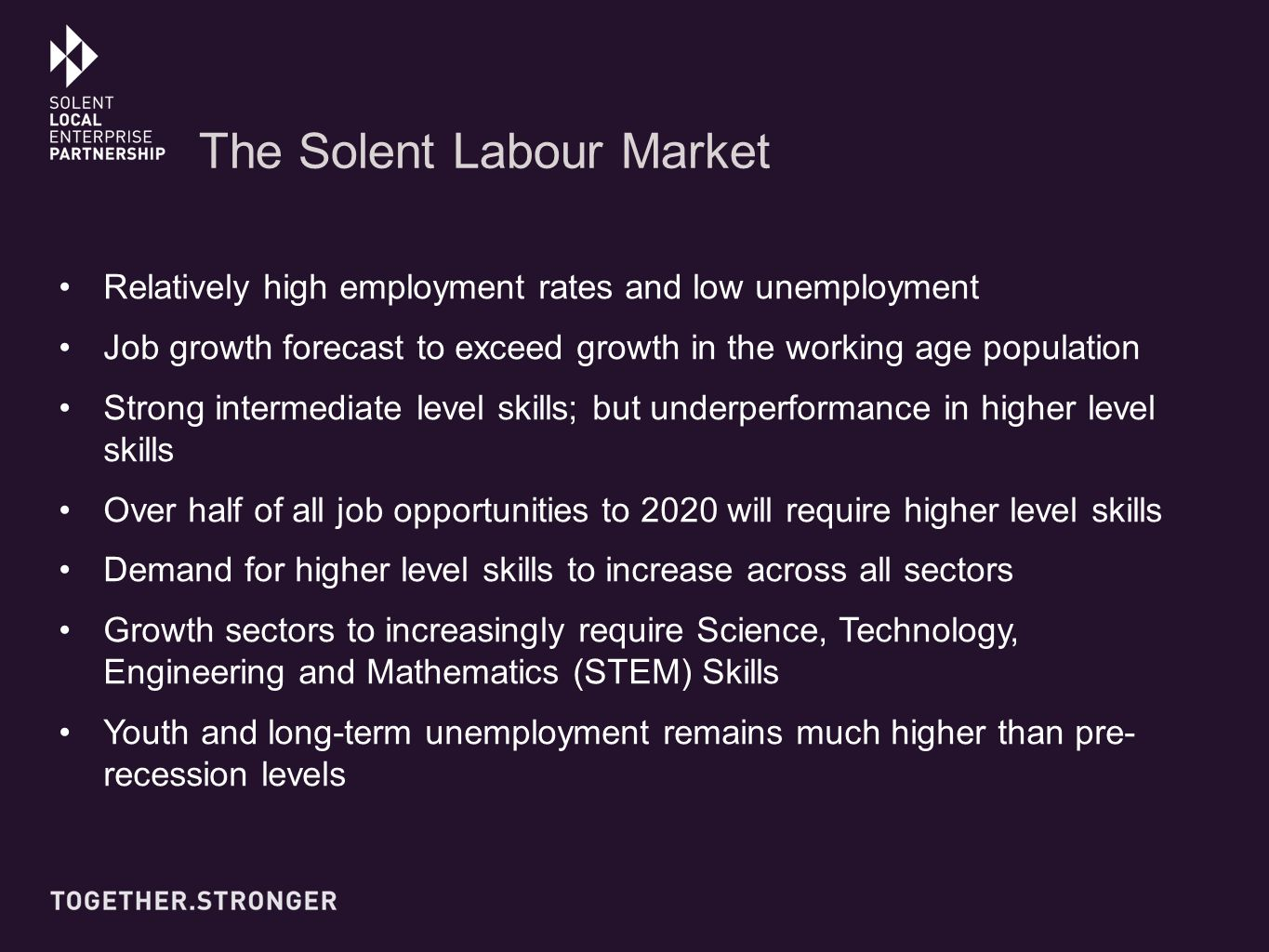 The Solent Labour Market Relatively high employment rates and low unemployment Job growth forecast to exceed growth in the working age population Strong intermediate level skills; but underperformance in higher level skills Over half of all job opportunities to 2020 will require higher level skills Demand for higher level skills to increase across all sectors Growth sectors to increasingly require Science, Technology, Engineering and Mathematics (STEM) Skills Youth and long-term unemployment remains much higher than pre- recession levels
