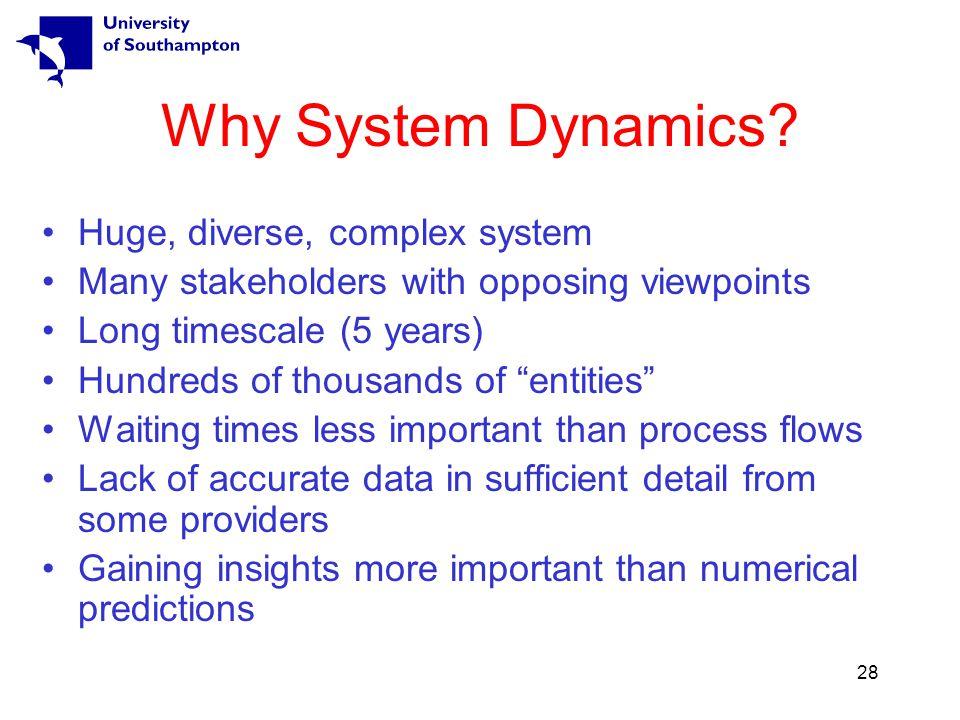 28 Why System Dynamics.