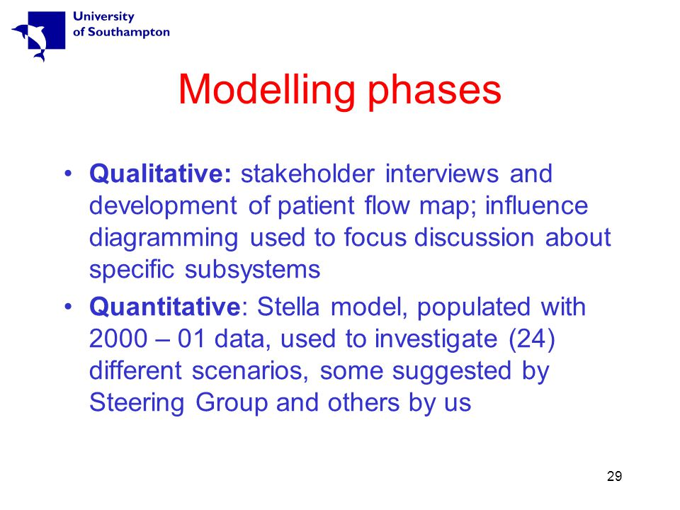 29 Modelling phases Qualitative: stakeholder interviews and development of patient flow map; influence diagramming used to focus discussion about specific subsystems Quantitative: Stella model, populated with 2000 – 01 data, used to investigate (24) different scenarios, some suggested by Steering Group and others by us