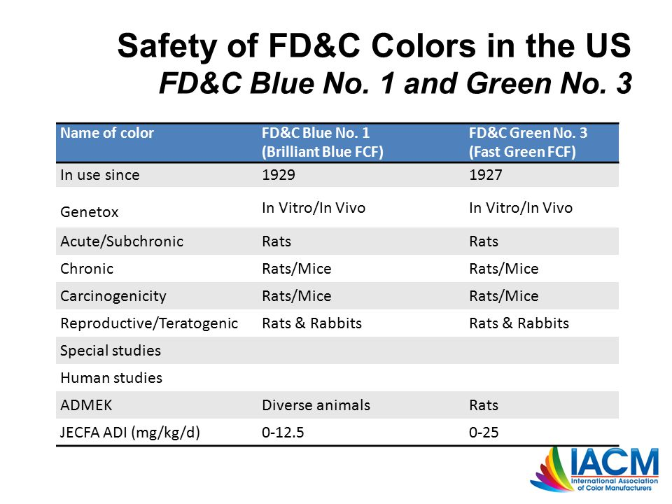Safety of FD&C Colors in the US FD&C Blue No. 1 and Green No. 3 Name of colorFD&C Blue No. 1 (Brilliant Blue FCF) FD&C Green No. 3 (Fast Green FCF) In