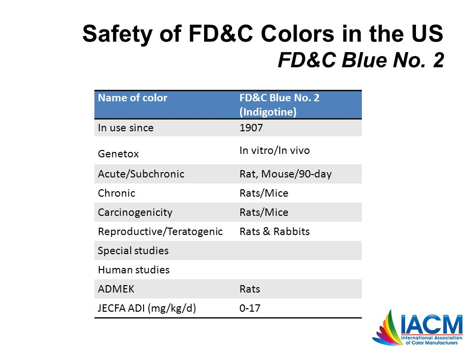 Safety of FD&C Colors in the US FD&C Blue No. 2 Name of colorFD&C Blue No.