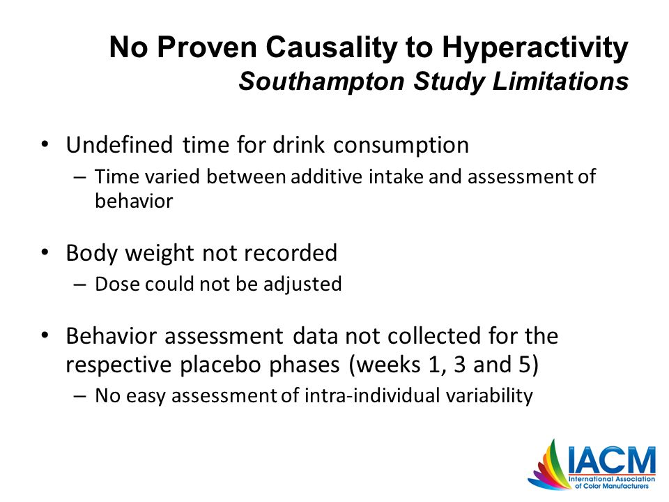 No Proven Causality to Hyperactivity Southampton Study Limitations Undefined time for drink consumption – Time varied between additive intake and asse