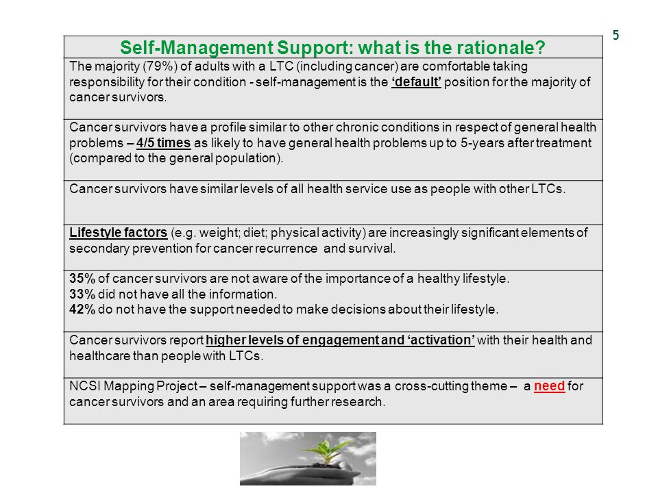 5 Self-Management Support: what is the rationale? The majority (79%) of adults with a LTC (including cancer) are comfortable taking responsibility for