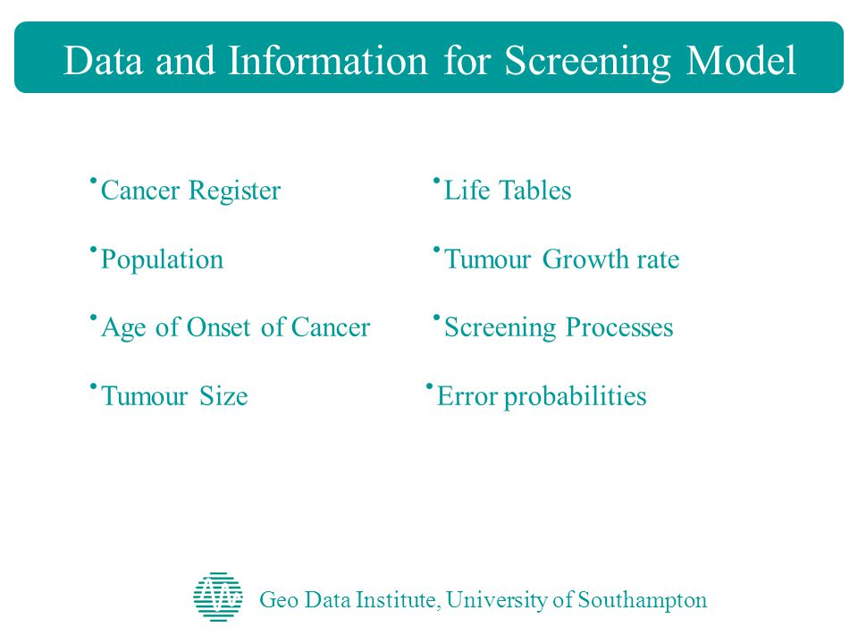 Geo Data Institute, University of Southampton Data and Information for Screening Model ∙ Cancer Register ∙ Life Tables ∙ Population ∙ Tumour Growth rate ∙ Age of Onset of Cancer ∙ Screening Processes ∙ Tumour Size ∙ Error probabilities