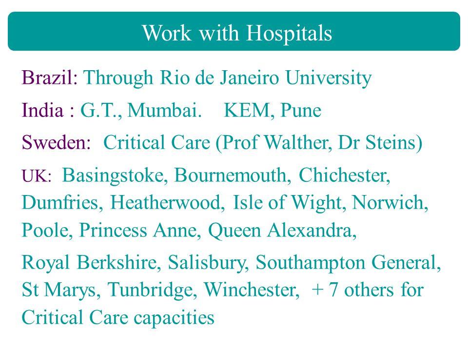 Work with Hospitals Brazil: Through Rio de Janeiro University India : G.T., Mumbai.