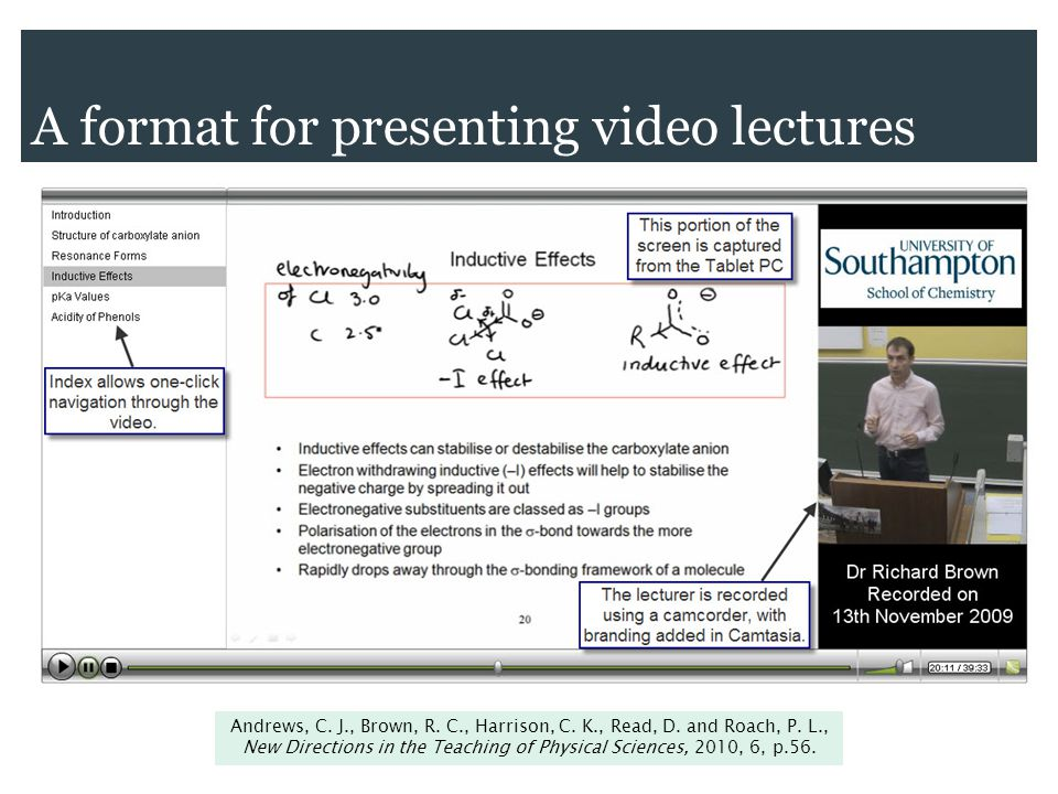 A format for presenting video lectures Andrews, C.