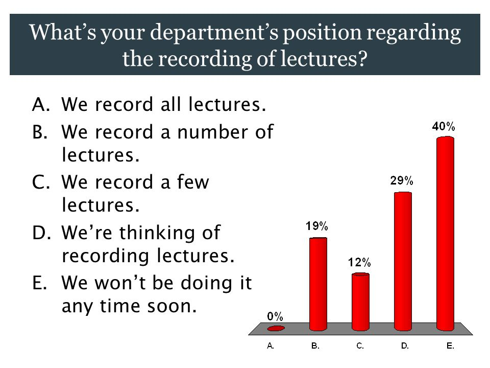 What's your department's position regarding the recording of lectures.