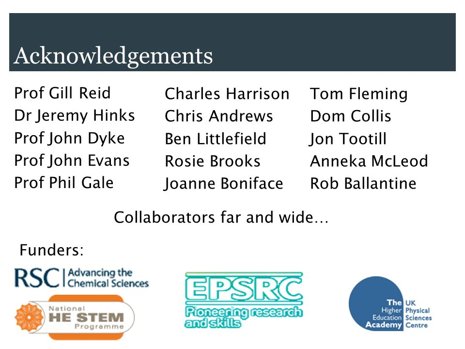 Acknowledgements Prof Gill Reid Dr Jeremy Hinks Prof John Dyke Prof John Evans Prof Phil Gale Charles Harrison Chris Andrews Ben Littlefield Rosie Brooks Joanne Boniface Tom Fleming Dom Collis Jon Tootill Anneka McLeod Rob Ballantine Collaborators far and wide… Funders:
