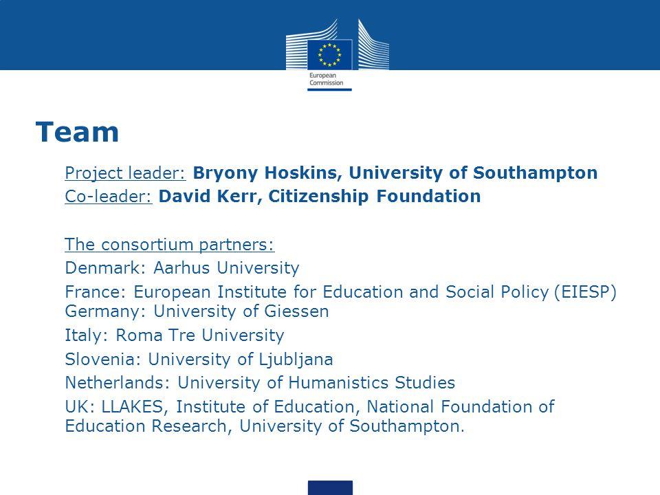 Team Project leader: Bryony Hoskins, University of Southampton Co-leader: David Kerr, Citizenship Foundation The consortium partners: Denmark: Aarhus