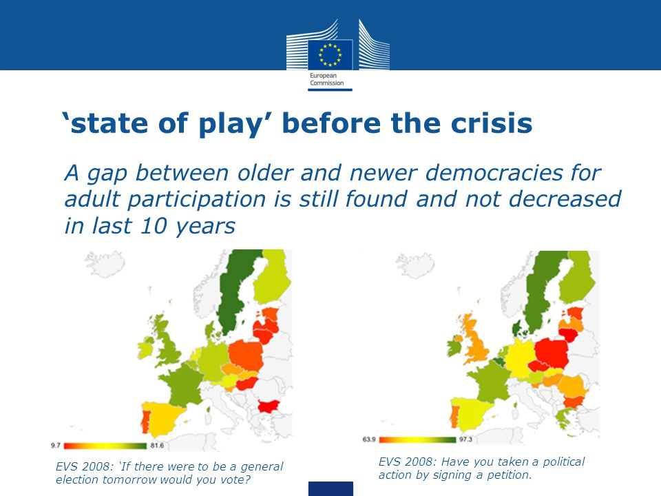 'state of play' before the crisis A gap between older and newer democracies for adult participation is still found and not decreased in last 10 years EVS 2008: 'If there were to be a general election tomorrow would you vote.