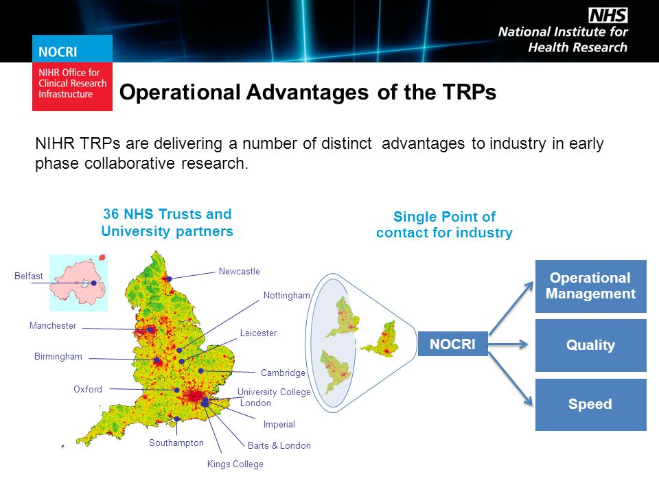 NOCRI Belfast Oxford Imperial Birmingham Southampton Nottingham Leicester Kings College Manchester Newcastle Barts & London Cambridge University College London 36 NHS Trusts and University partners Single Point of contact for industry Operational Management Speed Quality Operational Advantages of the TRPs NIHR TRPs are delivering a number of distinct advantages to industry in early phase collaborative research.