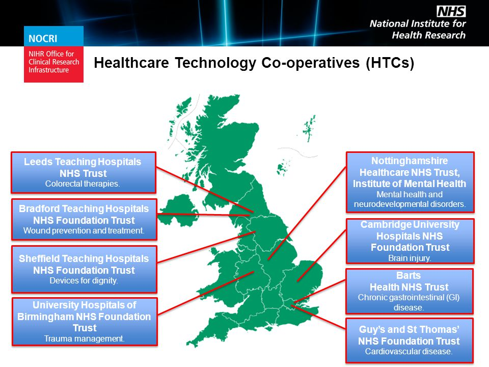 Healthcare Technology Co-operatives (HTCs) Barts Health NHS Trust Chronic gastrointestinal (GI) disease.