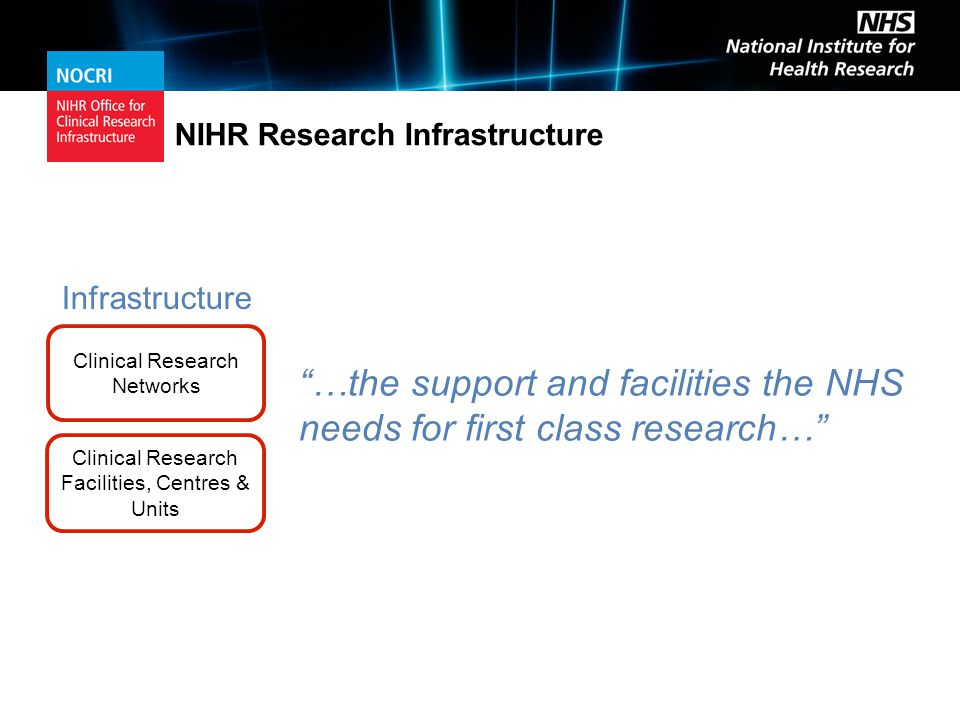 NIHR Infrastructure Overview > £0.5 billion annual investment in relevant infrastructure to support clinical research at all points in the development pipeline Late-phase clinical research NIHR Biomedical Research Centres (BRCs) Early-phase clinical research Early-phase clinical research InventionEvaluationAdoption NIHR Biomedical Research Units (BRUs) NIHR Clinical Research Facilities (CRFs) Experimental Cancer Medicine Centres (ECMCs) NIHR Clinical Research Network (CRN) NIHR Healthcare Technology Cooperatives (HTCs) NIHR Diagnostic Evidence Cooperatives (DECs) NIHR Collaborations for Leadership in Applied Health Research and Care (CLAHRCs)