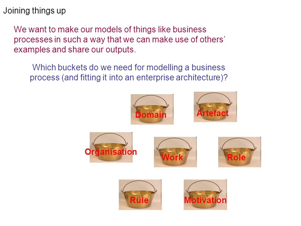 Joining things up We want to make our models of things like business processes in such a way that we can make use of others' examples and share our outputs.
