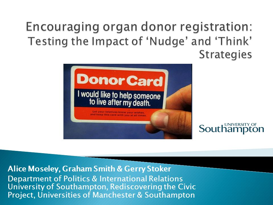  UK Surveys report 65%-90% in favour of donating their organs (New et al 2004)  Yet only 26% on ODR (NHSBT, 2009)  8000 people waiting for a transplant  1000 people died waiting in 07/08  50% more organs are needed  Gradual increase in donors but gap between supply and demand growing faster (8% per year) (DH, 2008)