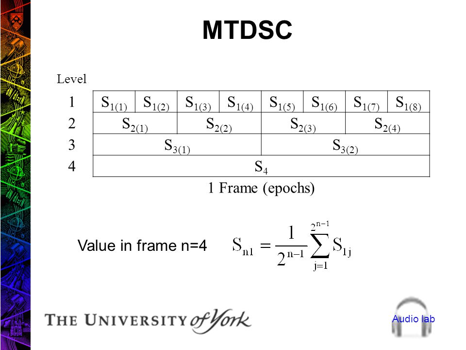 Audio lab MultiscaleTDSC (MTDSC) New method of D-S data presentation Replaces S-matrix, A-matrix or D-matrix Multiscale Made from groups of epochs in