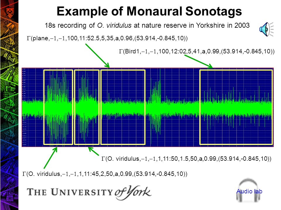 Audio lab sonotag =  (L, ,d,t,D,a,c,p,G) whereL = label  = direction of sound d = estimated distance to sound t = onset time D = duration a =